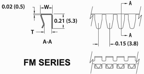 "Spring-Fast® Grommet Edging: The ""FM"" Series"