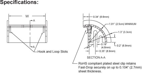 Spring-Fast® Grommet Edging