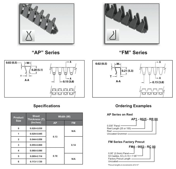 Spring-Fast® Grommet Edging: High Heat Series